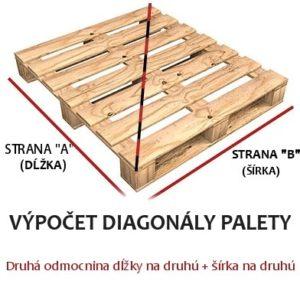 výpočet diagonály palety